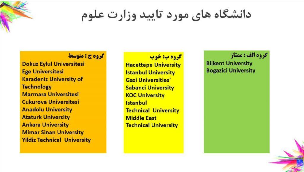 دانشگاه هاي ترکیه مورد تاييد وزارت علوم 2019-2020